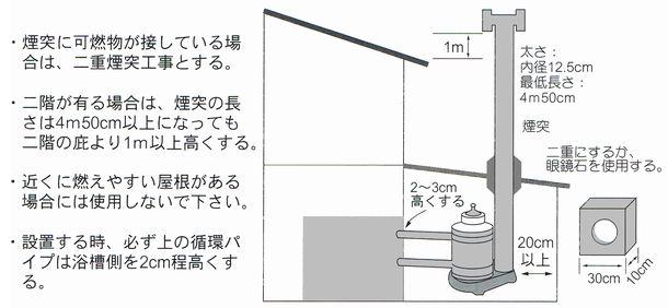 ステンレス排気筒(直立工事用)120Φ