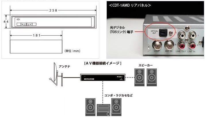 <ミュージックバード取扱>専用チューナー:CDT-1AM/CDT-1AMD